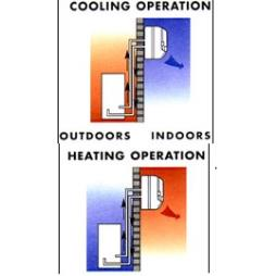 Packaged Air Conditioning Systems