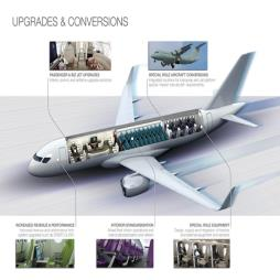 Passenger and Business Aircraft Interior, Avionic and Airframe Upgrade Solutions