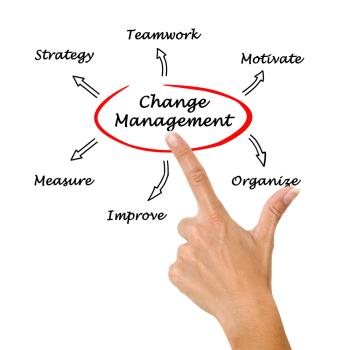 Managing Change Effectively One Day Training Course