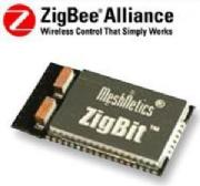 ZigBit Module with Dual Chip Antenna