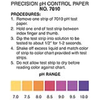 Sanitizing Agent Test Papers