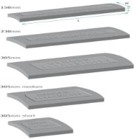 Cable Protection Cover types