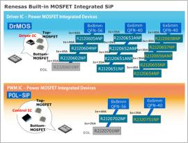 Built-in MOSFET Integrated SiP
